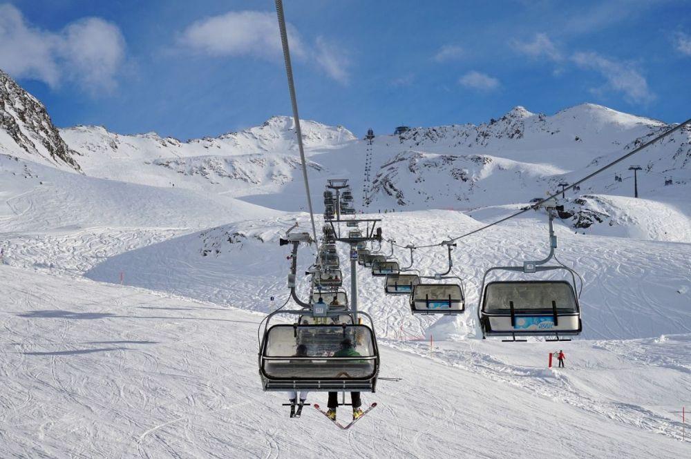 Które ośrodki narciarskie wPolsce są najlepsze?